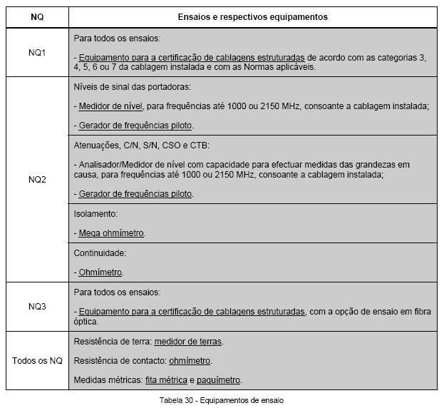 __6.10 Equipamentos de Ensaios e Medida
