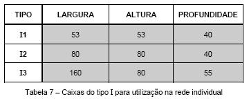 ______3.5.2.2 Caixas de Rede individual de Tubagem